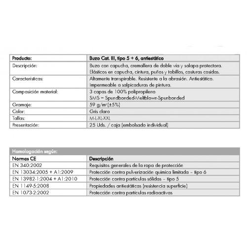 Buzo ZVG Cat. III, tipo 5 + 6, antiestático